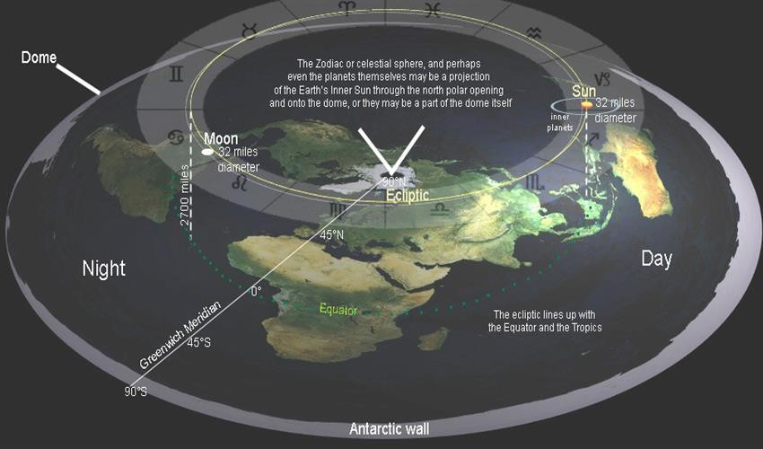 The great awakening flat earth spontaneous evolution the great awakening flat earth gumiabroncs Image collections